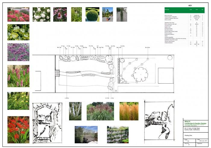 planting plan website1